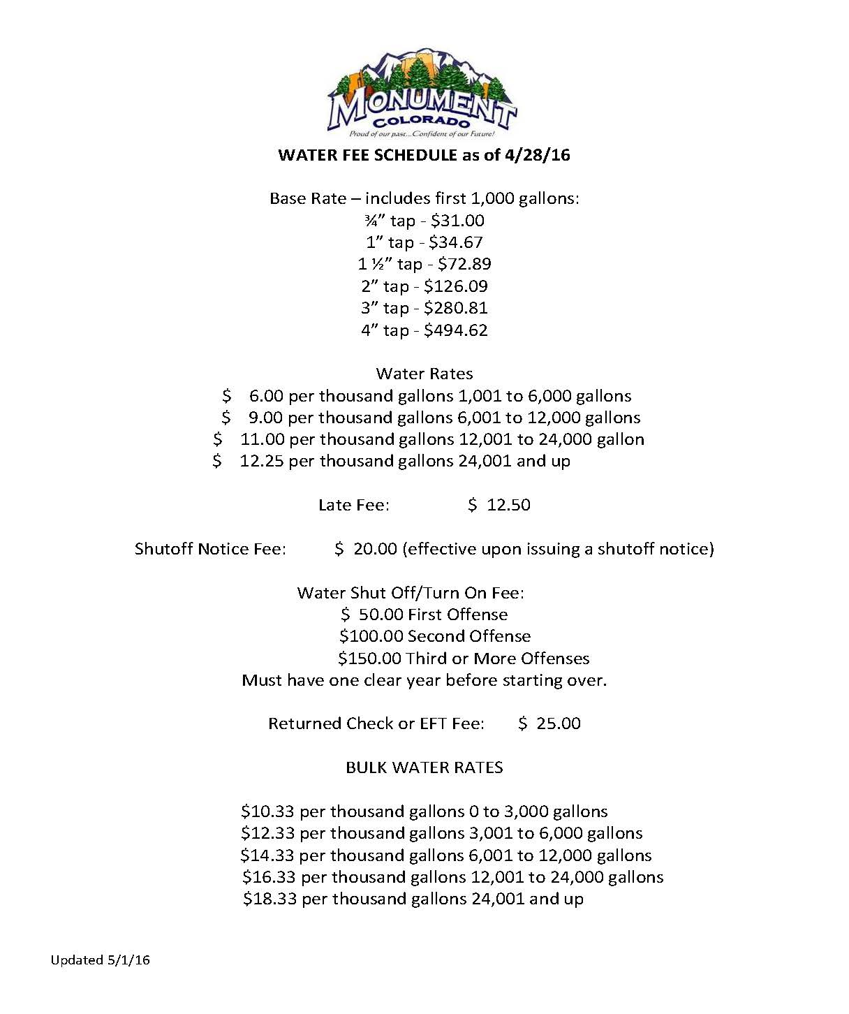 Water Fee Schedule 5.1.2016