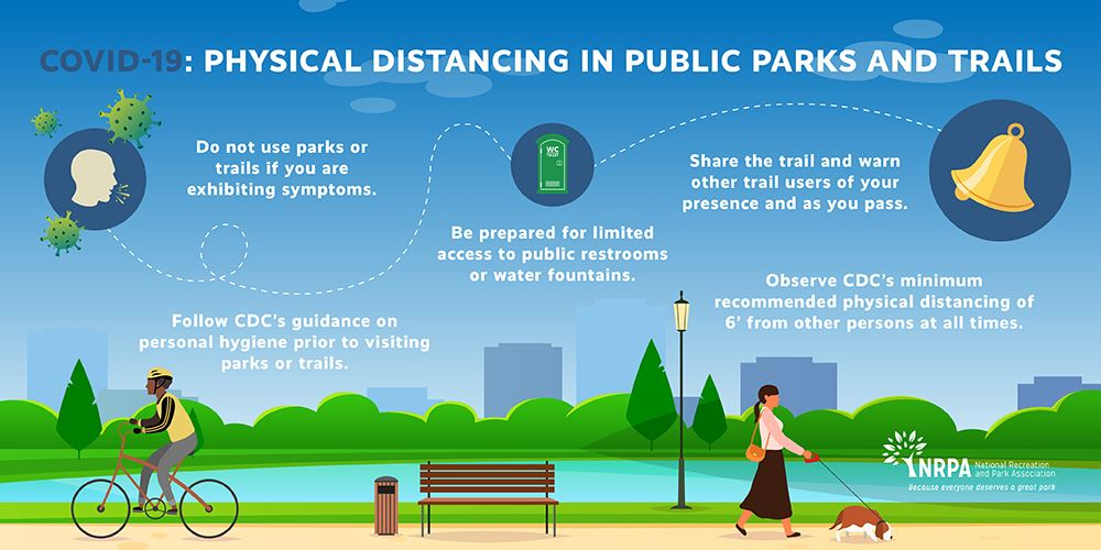 infographic on physical distancing in parks
